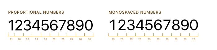 Difference between character widths fo monospaced and proportional numbers